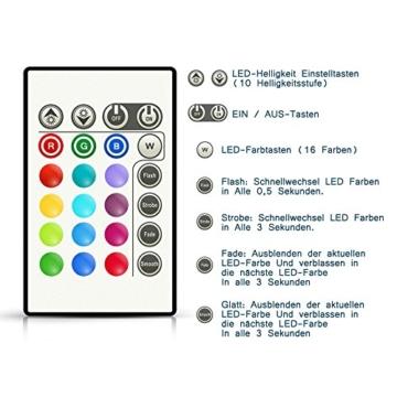 TV Hintergrundbeleuchtung USB LED Leisten für 30